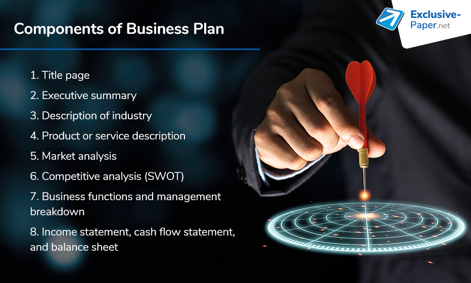 Components of Business Plan
