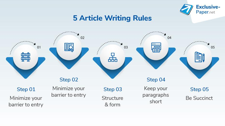 5 Article Writing Rules