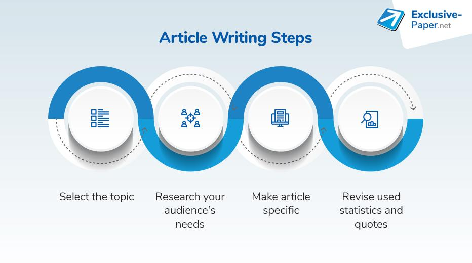Article Writing Steps