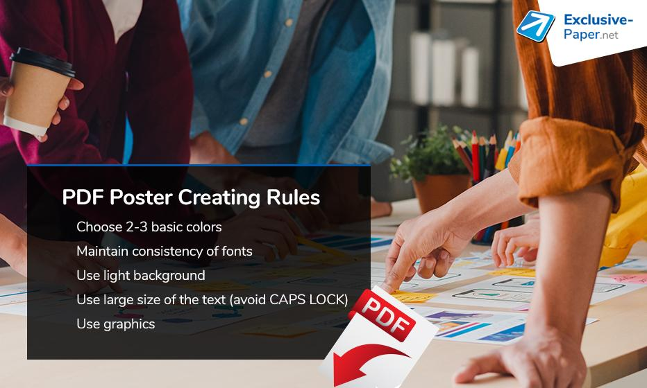 PDF Poster Creating Rules