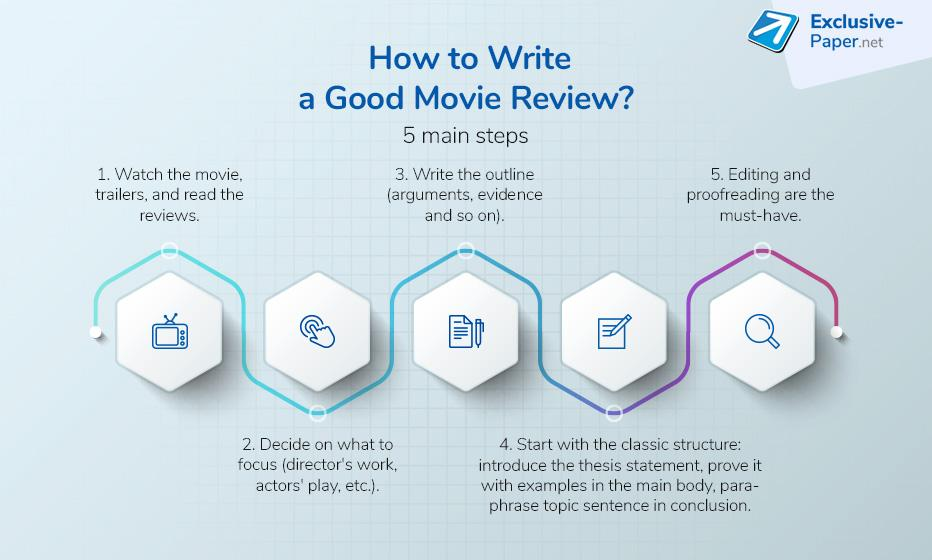How to Write a Good Movie Review in 5 Steps