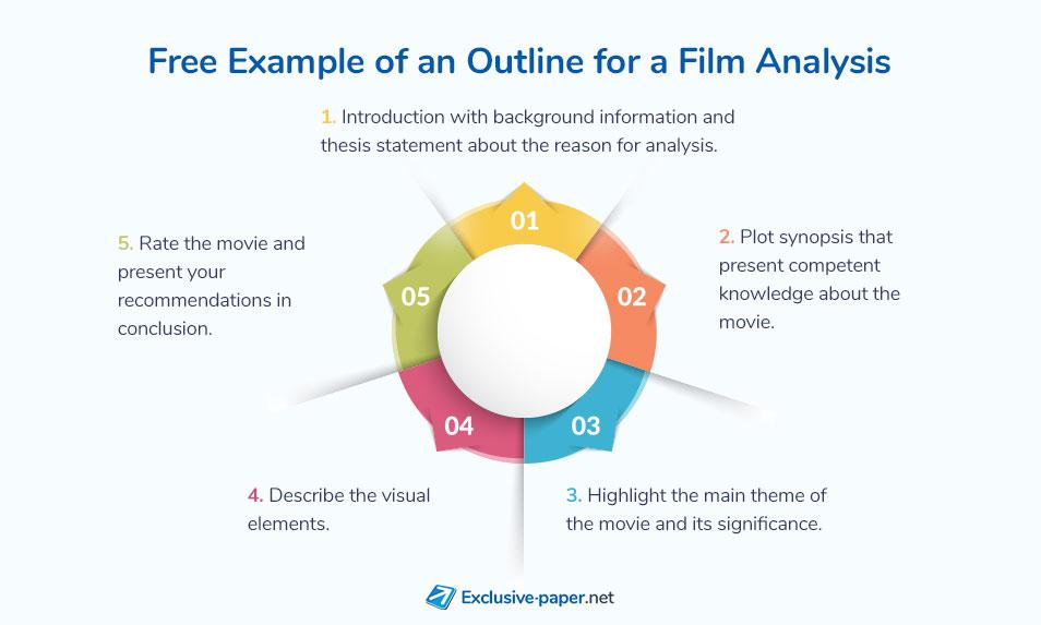 Free Example of an Outline for a Film Analysis