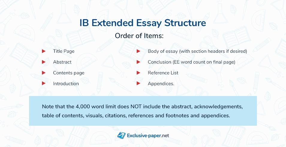 International Baccalaureate Extended Essay Structure