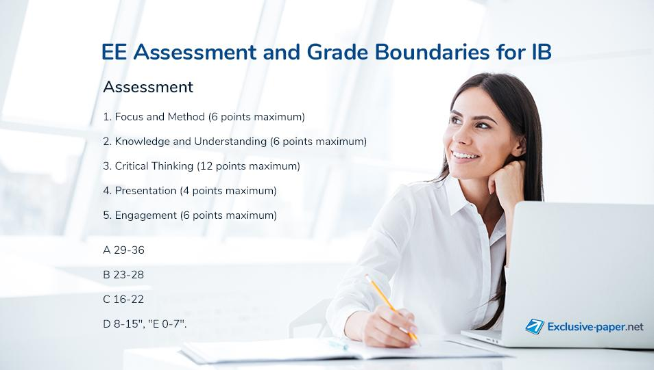 EE Assessment and Grade Boundaries for IB